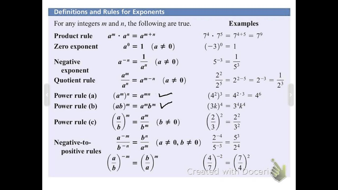 ... Rules rules for exponents - raising negative numbers to powers