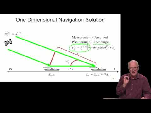 2.2 - Linearization