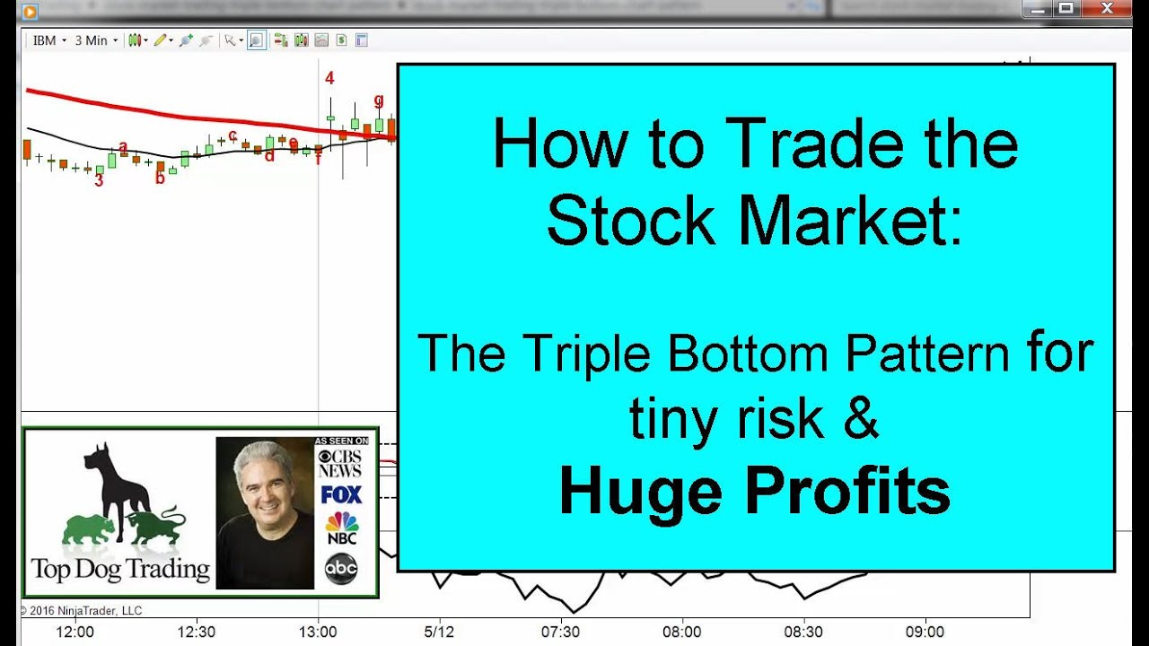 how to start trading stock market