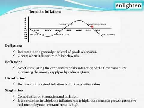 #5.0 Inflation Introduction in Tamil