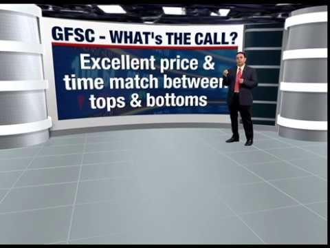 Are we seeing a Price & Time match GSFC ?
