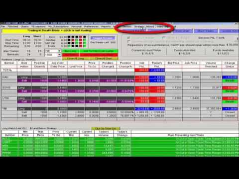 Advantages Of Automated Trading System
