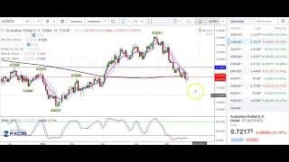 Weekly Forex Analysis 23052016