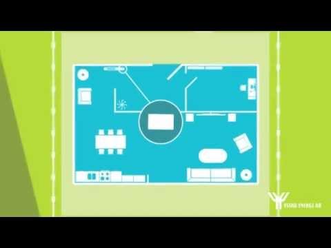 ystad energi fiber