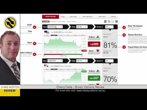Binary Options online trading - CherryTrade #1 Broker