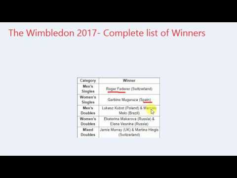 BEST GK SHORT TRICKS IN HINDI How to Remember   Grand Slam Wimbledon 2017  Winners / Current Affairs