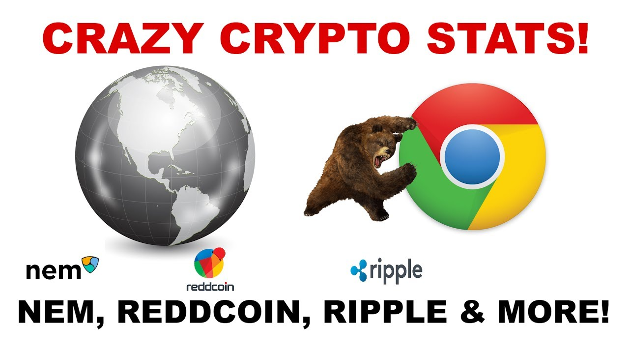 cryptocurrency price lookup