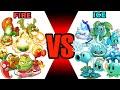 Gambar cover Team Fire Plants VS Team Ice Plants - Who Will Win? - PvZ 2 Plant vs Plant