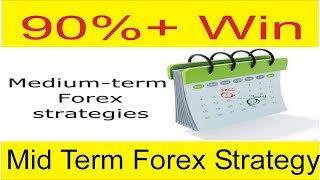 Mid term Forex Profitable Strategy ! 90%+ Win D1 Chart Simple Trading Technique in Urdu Hindi