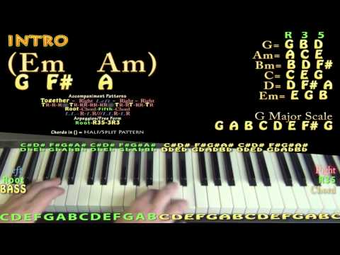 Piano drake piano chords : Back to Back (Drake) Piano Lesson Chord Chart - YouTube