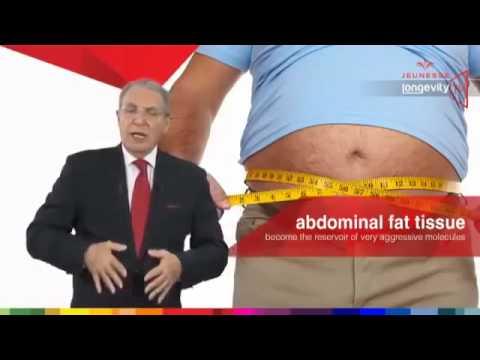 как сжечь жировую прослойку тела