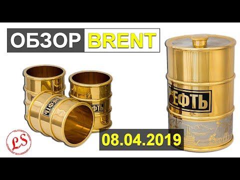 Утренний обзор нефти BR от 2019-04-08