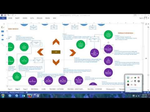 Flow Software Aplikasi Sistem Informasi Freight Forwarder - Logistik