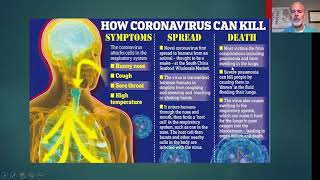 CONTRAvirus: Natural Methods to Protect Yourself from ANY Viral Infection