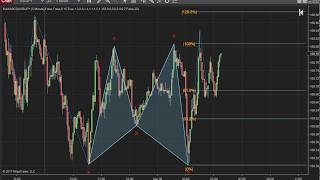 M shape bullish XABCD 5-point chart pattern indicator on Forex USDJPY 5 min realtime chart NT8