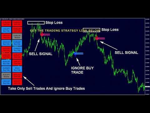 forex-trading-xauusd,-strategy,indicator,training,forecast,analytics