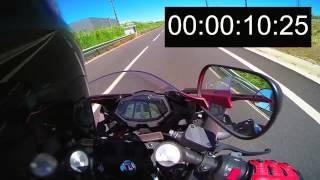 PBS - Yamaha Yzf R125 2014 0 100 kmh 0 60 mph