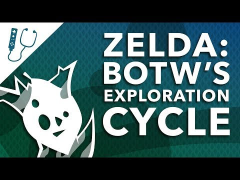 Breath of the Wilds Exploration Cycle ~ Design Doc