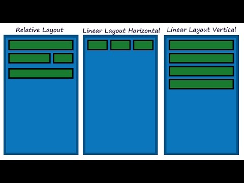 Android Studio Hindi Tutorial 6 # Relative Layout V/S Linear Layout