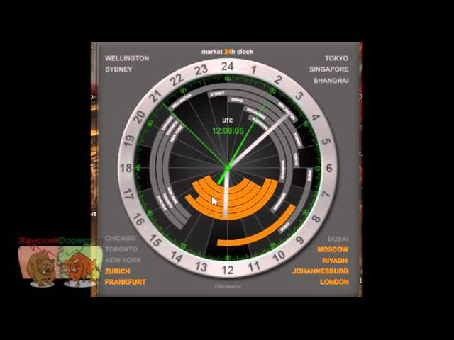 Скачать часы торговли форекс грааль для форекс скачать
