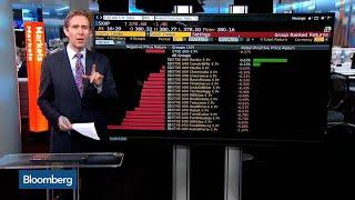 European Stocks Close at Three-Month Low