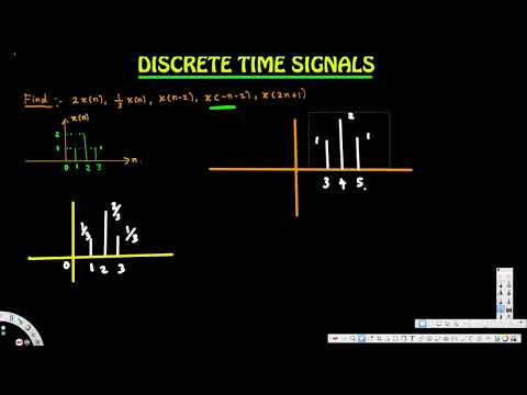 Signals and Systems : Problems on Discrete Time Signals