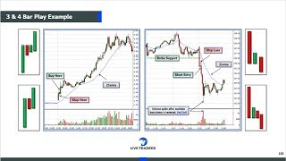 How to Build a Profitable Trading Plan