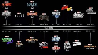 Official marvel phase 5 slate to include nova solo movie, captain america , young thanos in hindi