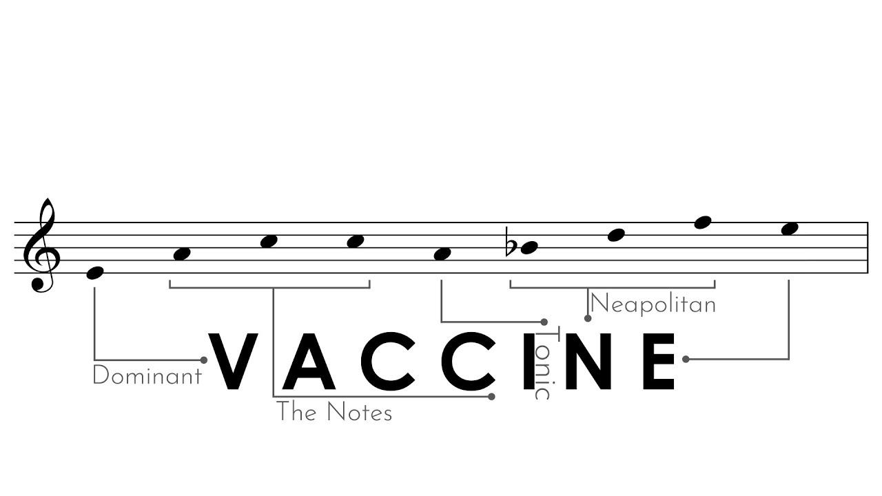 The VACCINE Fugue