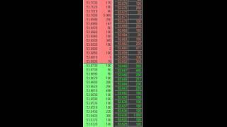 QUIK VS SmartX USDRUB TOM 01(, 2015-06-22T09:41:38.000Z)