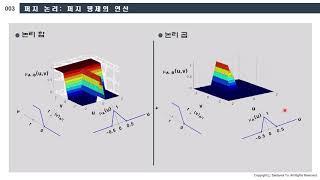 퍼지 제어시스템 이론 & DC모터 제어 시뮬레이…