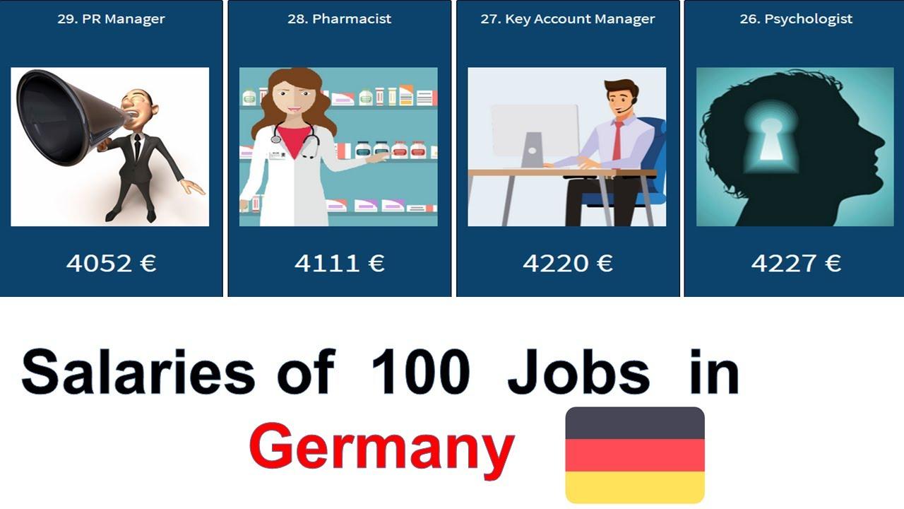 Youtube Jobs Deutschland