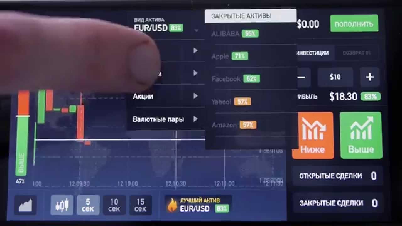Прогноз биткоина на 06 11 2017-18