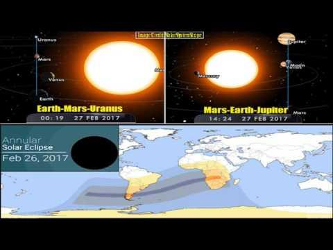Major Planetary Alignment/Earthquake Watch | Feb 26-Mar 3, 2017
