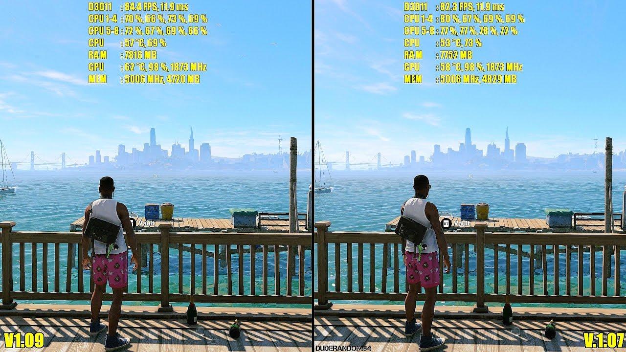 Watch Dogs 2 Pc Update Patch V1 09 Vs V1 07 GTX 1080 Frame Rate Comparison  7700K