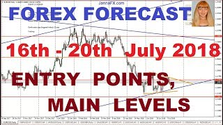 FOREX FORECAST, Main Pairs, GOLD, 16th - 20th July, Entry Points, 2018