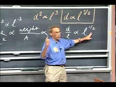 Lec 01: Units, Dimensions, and Scaling Arguments | 8.01 Classical Mechanics (Walter Lewin)