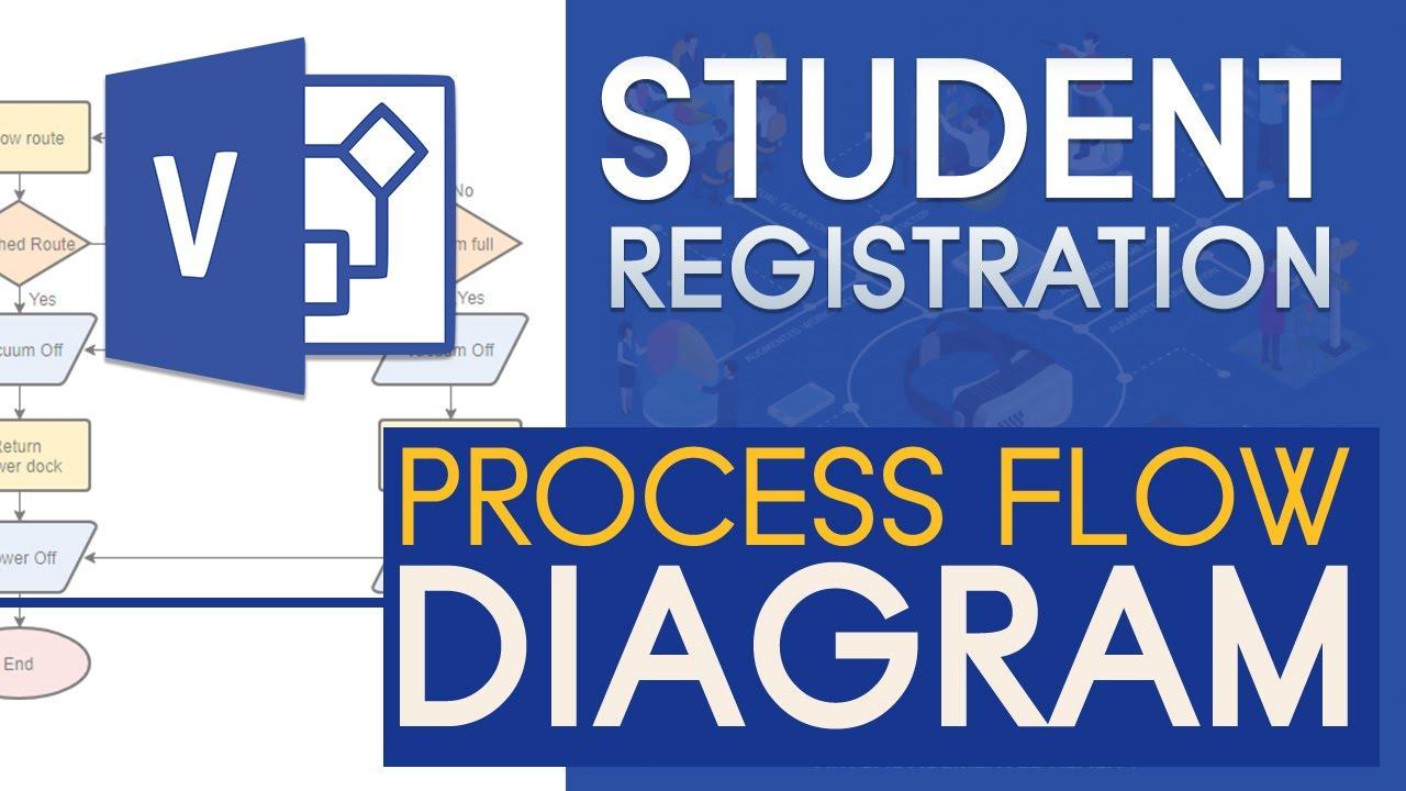 Student Registration Process Flow Diagram In Visio