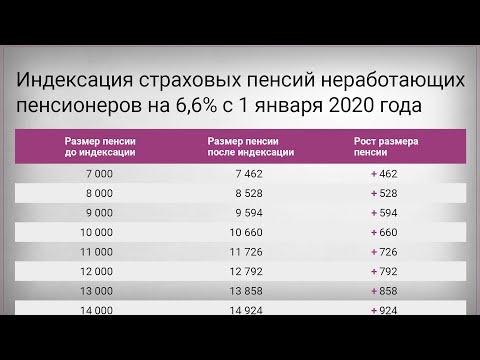 Индексация Пенсий с 1 Января 2020 года