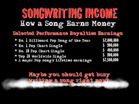 Music Publishing 2 Songwriting Income