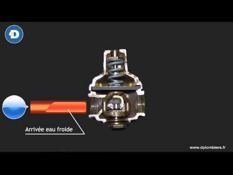Comment r gler la pression d 39 eau sur un r ducteur de pr for Augmenter pression d eau