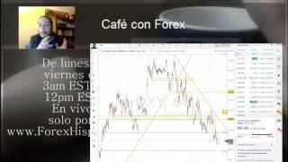 Forex con Café del 2 de Febrero del 2017