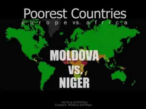 Poorest Country In Europe Vs Poorest In Africa MOLDOVA Vs NIGER - Most poorest country in africa