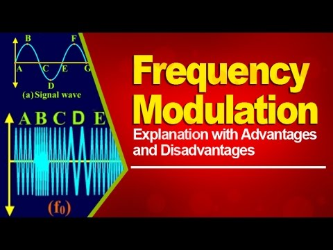 advantages and disadvantages of amplitude modulation frequency modulation phase modulation and quadr • fm modulators and transmitters – disadvantages of direct pm: limited phase – direct fm modulation - frequency of the carrier changes.