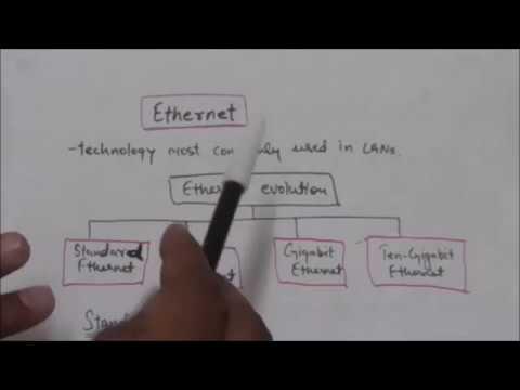 COMPUTER NETWORK: ETHERNET| Tutorial-35