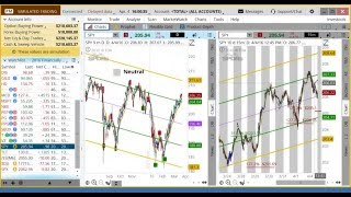 PRO Trading Video - Apr. 4 $SPY Weekly Option Entry