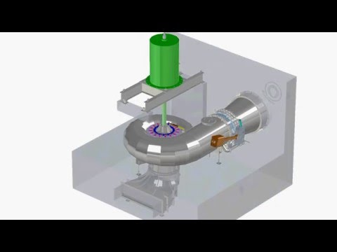 www.hydro-electricity.eu, SIAPRO  Kaplan Turbine Design and Production Simulation, hydro@siapro si