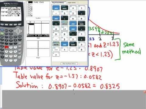 Statistics - Normal Distribution, Using TI-83/84