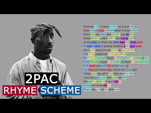 2Pac on Under Pressure | Rhyme Scheme