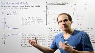 Potential Energy Diagram and Bond Dissociation Energy